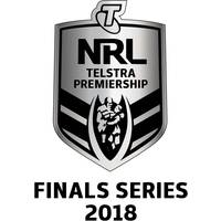NRL Rural Aid Experience - South Sydney Rabbitohs First Home Final0