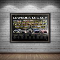 Craig Lowndes 'Lowndes Legacy'1